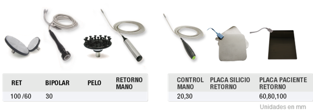 Electrodos-de-retorno